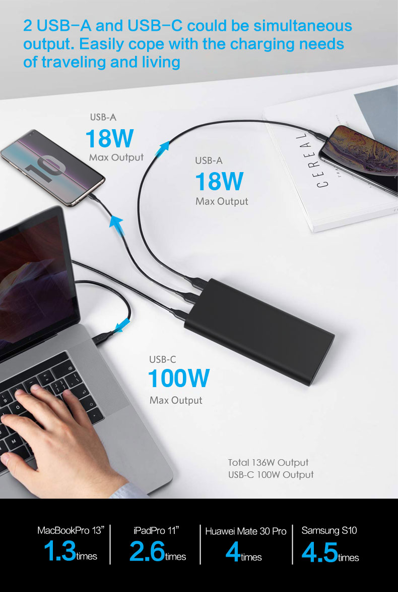 100W laptop power bank