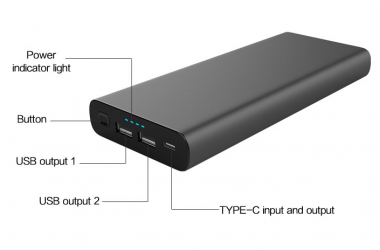 Cypress solution 87W USB PD quick charge power bank with LG battery