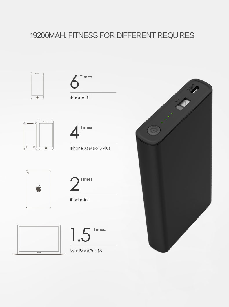 65w usb c pd power bank YN-039P details (5)