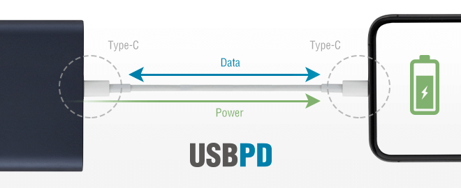 Three Great Features of USB Power Delivery?